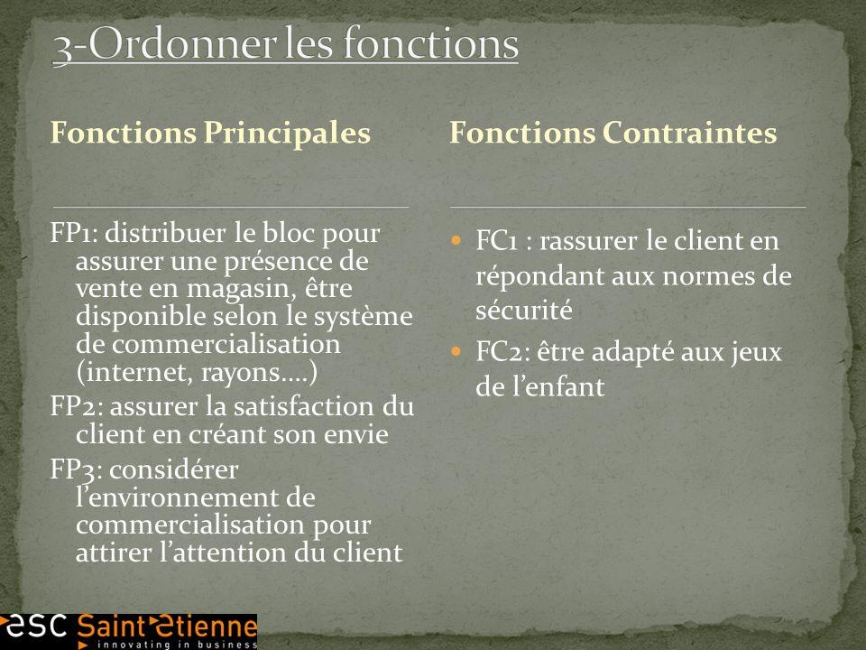 Fonctions Principales FP1: distribuer le bloc pour assurer une présence de vente en magasin, être disponible selon le système de commercialisation (in
