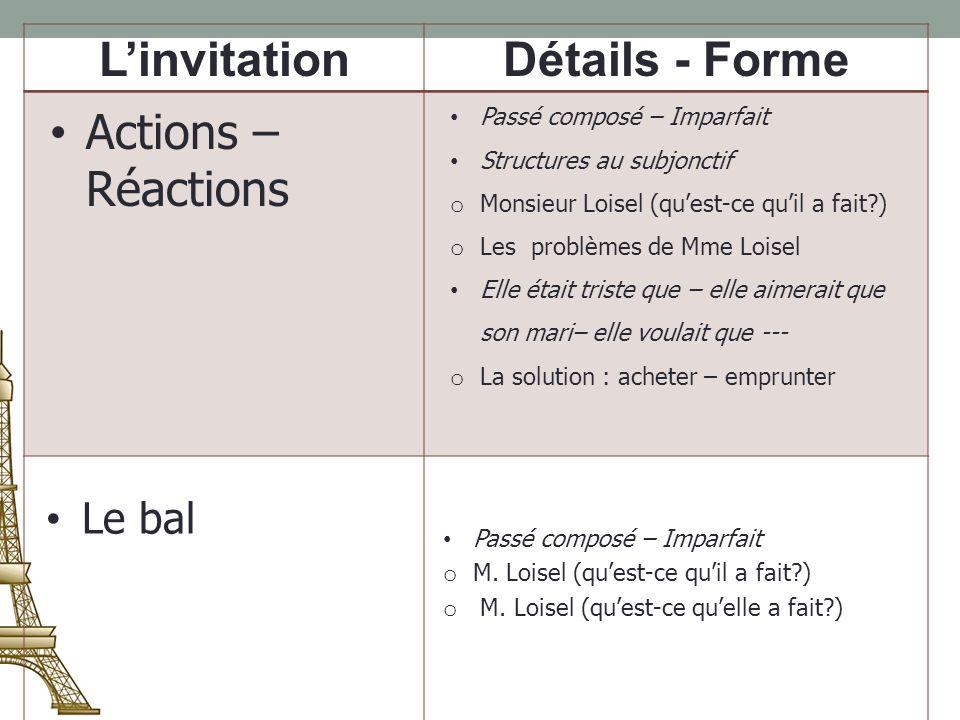 LinvitationDétails - Forme Actions – Réactions Passé composé – Imparfait Structures au subjonctif o Monsieur Loisel (quest-ce quil a fait?) o Les prob