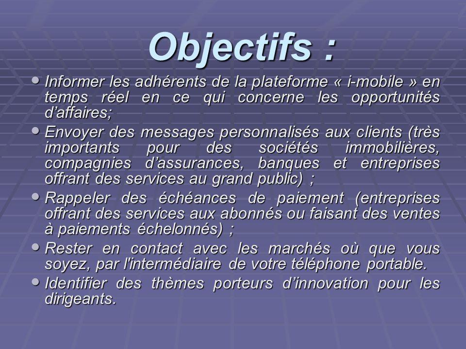 projet ASR 2006/2007 Objectifs : Objectifs : Informer les adhérents de la plateforme « i-mobile » en temps réel en ce qui concerne les opportunités da