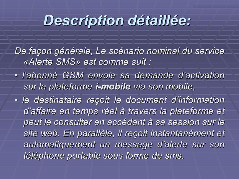 projet ASR 2006/2007 Description détaillée: Description détaillée: De façon générale, Le scénario nominal du service «Alerte SMS» est comme suit : lab