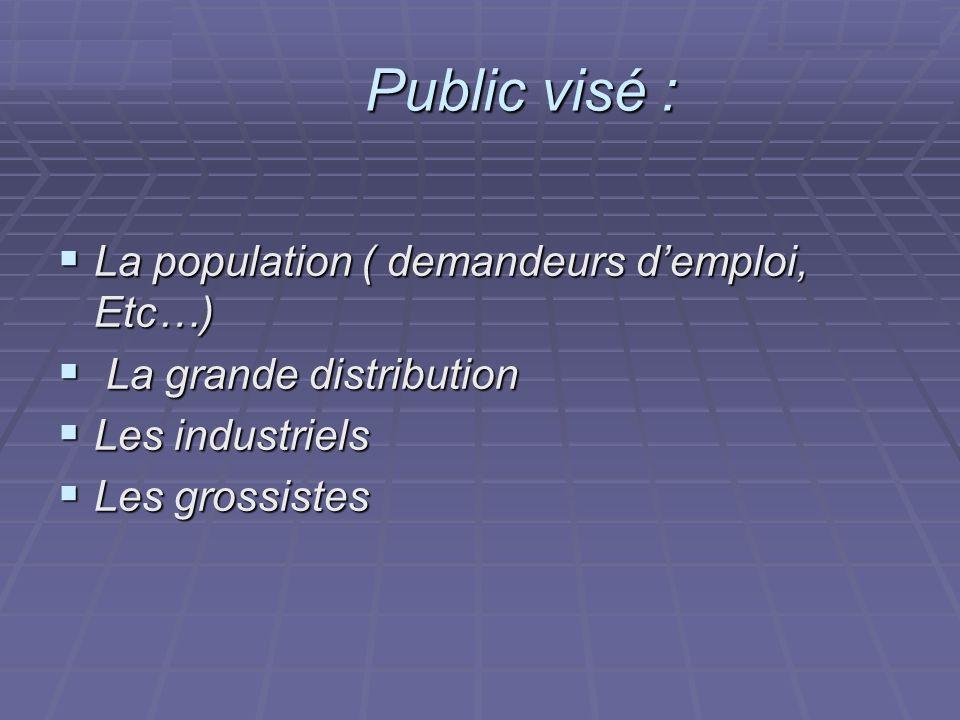 projet ASR 2006/2007 Public visé : Public visé : La population ( demandeurs demploi, Etc…) La population ( demandeurs demploi, Etc…) La grande distrib