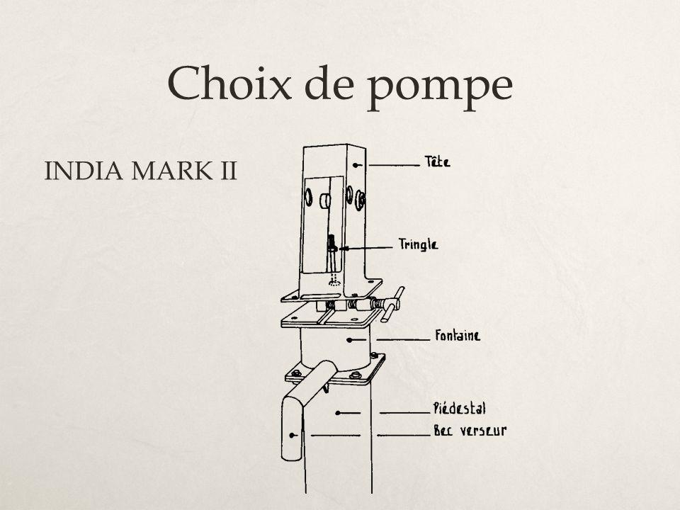 Choix de pompe INDIA MARK II