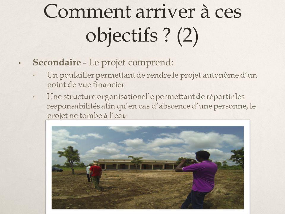 Comment arriver à ces objectifs ? (2) Secondaire - Le projet comprend: Un poulailler permettant de rendre le projet autonôme dun point de vue financie
