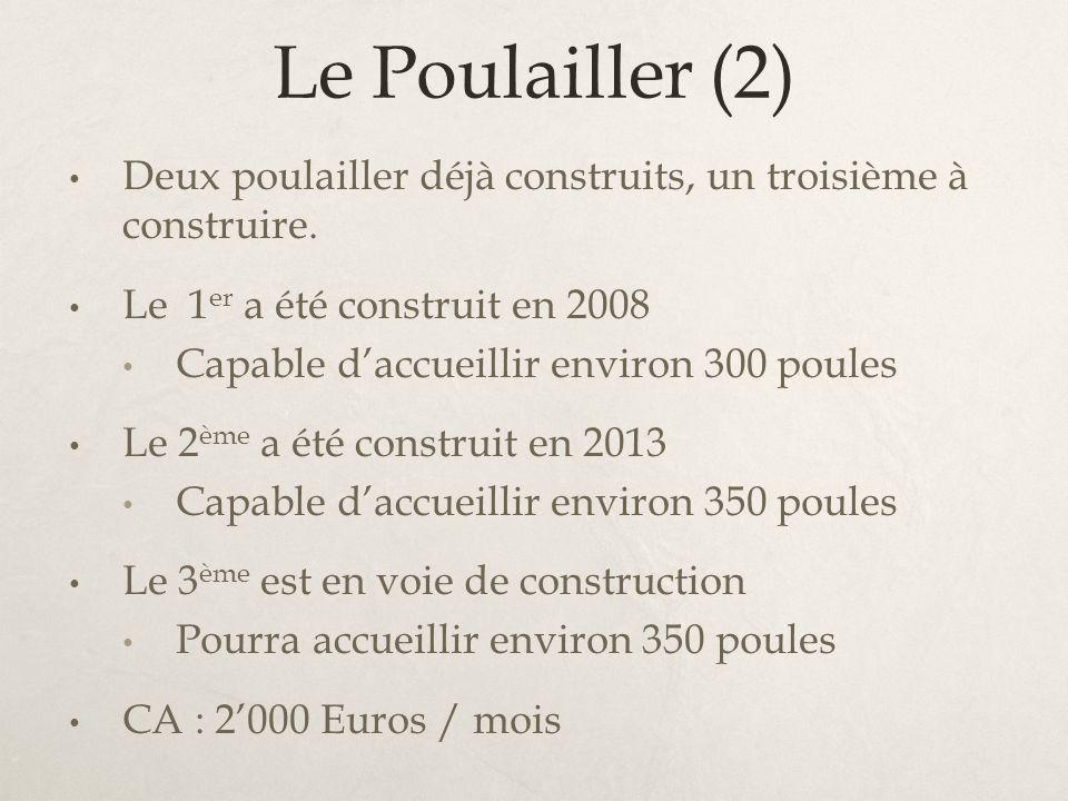 Le Poulailler (2) Deux poulailler déjà construits, un troisième à construire. Le 1 er a été construit en 2008 Capable daccueillir environ 300 poules L