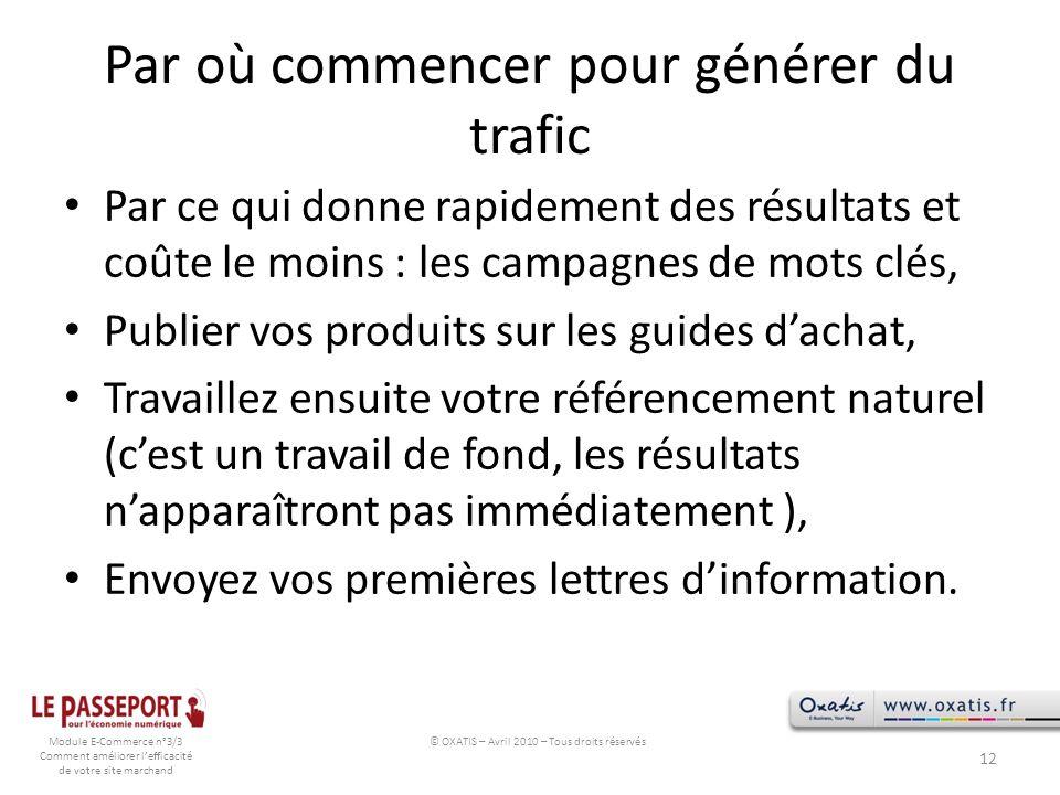 Module E-Commerce n°3/3 Comment améliorer lefficacité de votre site marchand Par où commencer pour générer du trafic Par ce qui donne rapidement des r