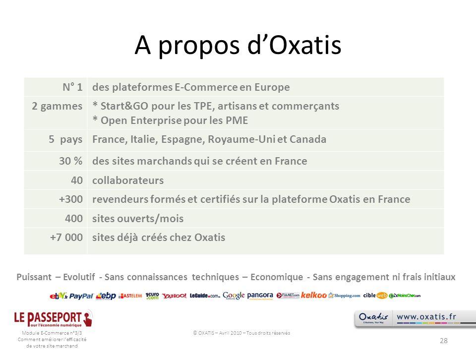 Module E-Commerce n°3/3 Comment améliorer lefficacité de votre site marchand A propos dOxatis N° 1des plateformes E-Commerce en Europe 2 gammes* Start