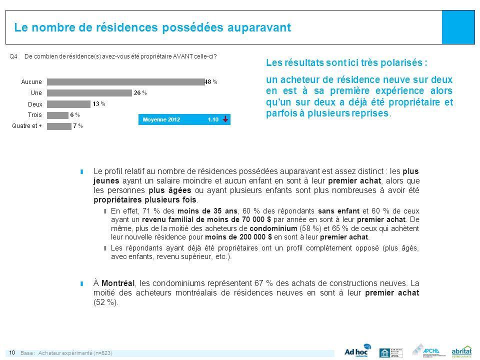 10 Le nombre de résidences possédées auparavant Q4De combien de résidence(s) avez-vous été propriétaire AVANT celle-ci.