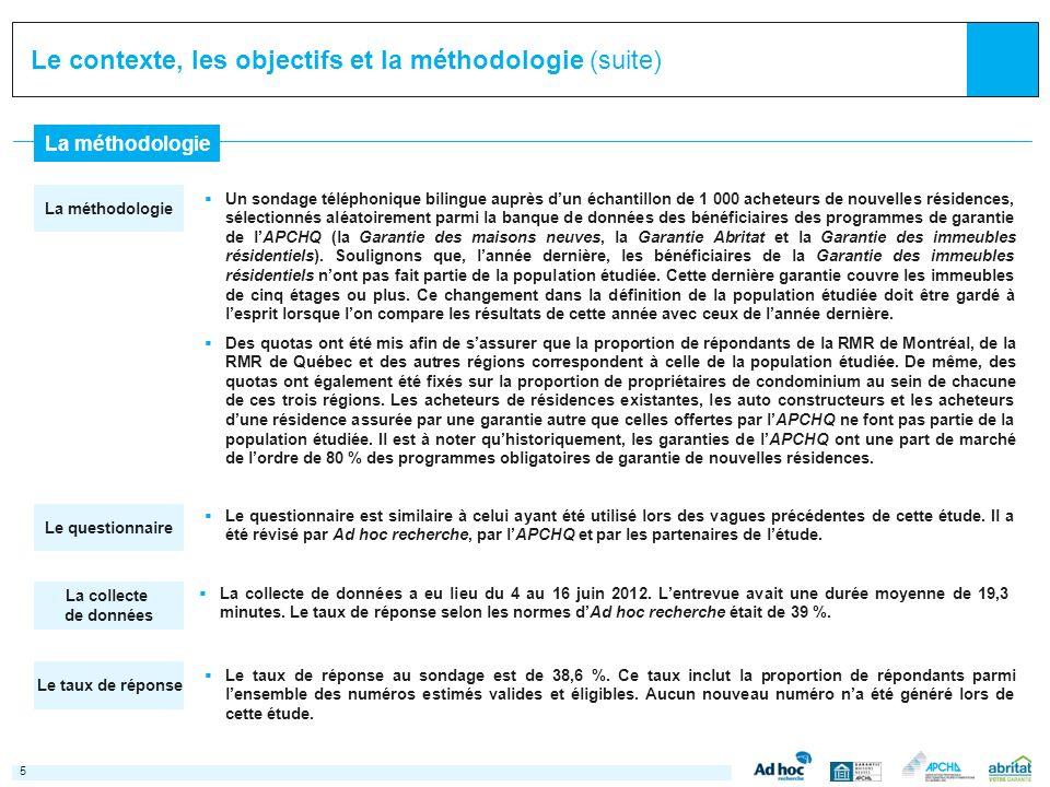 5 Le contexte, les objectifs et la méthodologie (suite) La méthodologie Un sondage téléphonique bilingue auprès dun échantillon de 1 000 acheteurs de