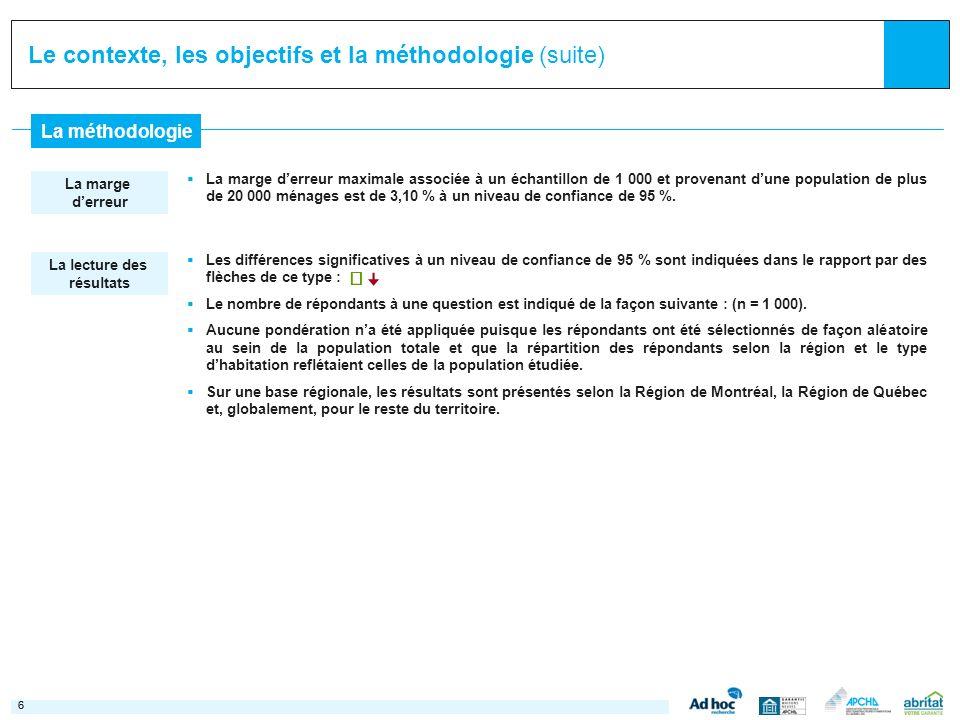 66 Le contexte, les objectifs et la méthodologie (suite) La méthodologie La lecture des résultats Les différences significatives à un niveau de confia