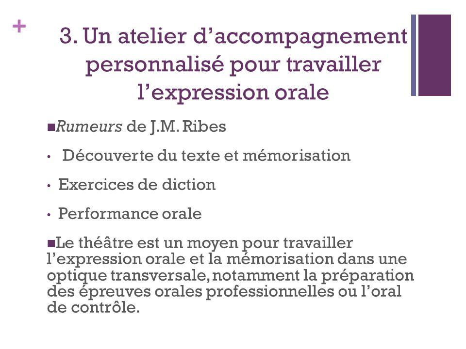 + 3. Un atelier daccompagnement personnalisé pour travailler lexpression orale Rumeurs de J.M. Ribes Découverte du texte et mémorisation Exercices de