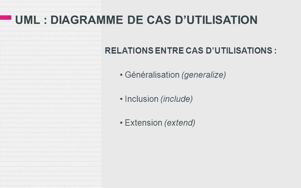 UML : DIAGRAMME DE CAS DUTILISATION RELATIONS ENTRE CAS DUTILISATIONS : Généralisation (generalize) Inclusion (include) Extension (extend)
