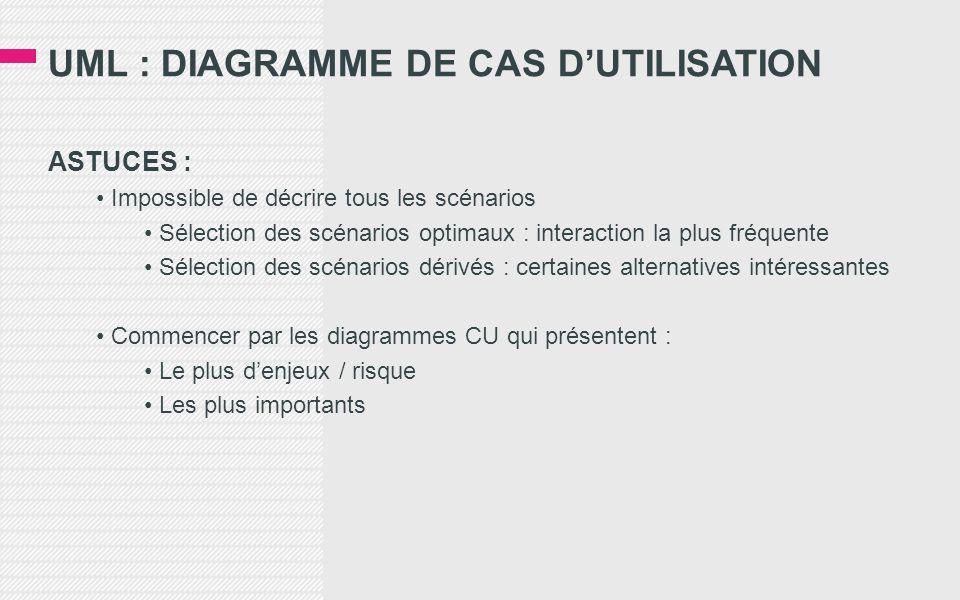 UML : DIAGRAMME DE CAS DUTILISATION ASTUCES : Impossible de décrire tous les scénarios Sélection des scénarios optimaux : interaction la plus fréquent