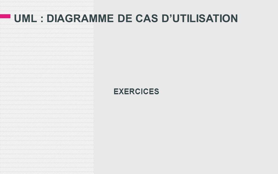 UML : DIAGRAMME DE CAS DUTILISATION EXERCICES