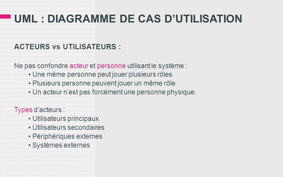 UML : DIAGRAMME DE CAS DUTILISATION ACTEURS vs UTILISATEURS : Ne pas confondre acteur et personne utilisant le système : Une même personne peut jouer