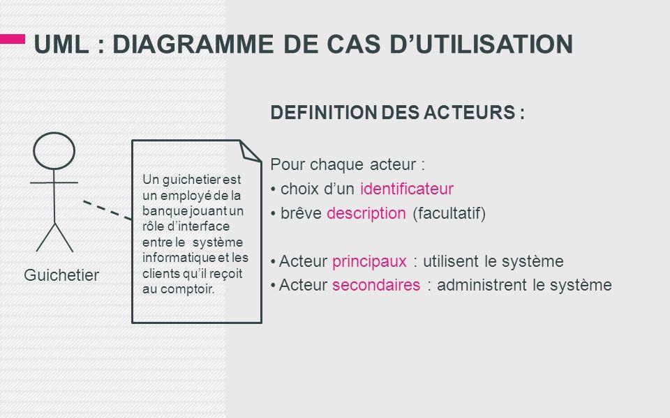 UML : DIAGRAMME DE CAS DUTILISATION DEFINITION DES ACTEURS : Pour chaque acteur : choix dun identificateur brêve description (facultatif) Acteur princ