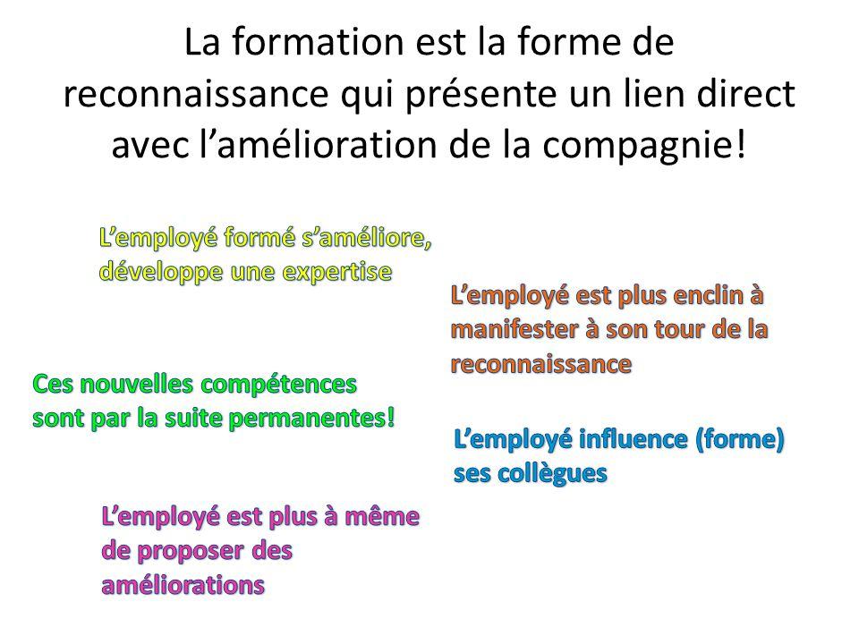 La formation est la forme de reconnaissance qui présente un lien direct avec lamélioration de la compagnie!