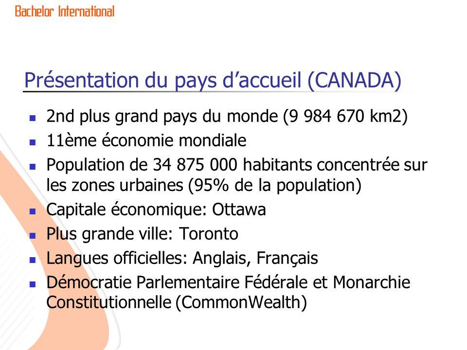 Présentation du pays daccueil (CANADA) 2nd plus grand pays du monde (9 984 670 km2) 11ème économie mondiale Population de 34 875 000 habitants concentrée sur les zones urbaines (95% de la population) Capitale économique: Ottawa Plus grande ville: Toronto Langues officielles: Anglais, Français Démocratie Parlementaire Fédérale et Monarchie Constitutionnelle (CommonWealth)