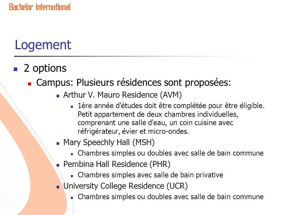 Logement 2 options Campus: Plusieurs résidences sont proposées: Arthur V. Mauro Residence (AVM) 1ère année détudes doit être complétée pour être éligi