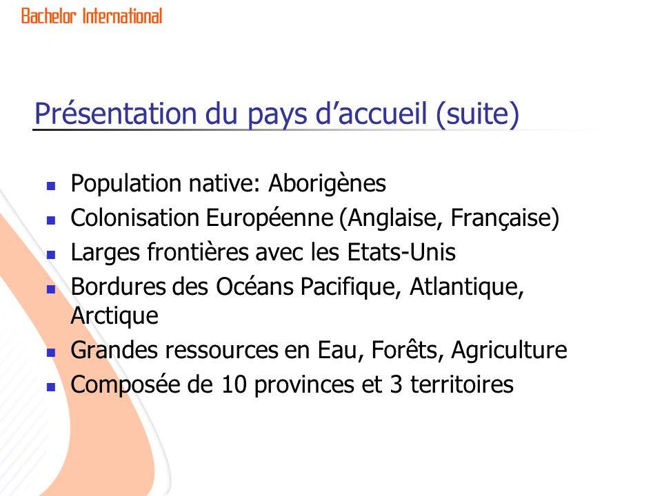 Présentation du pays daccueil (suite) Population native: Aborigènes Colonisation Européenne (Anglaise, Française) Larges frontières avec les Etats-Uni
