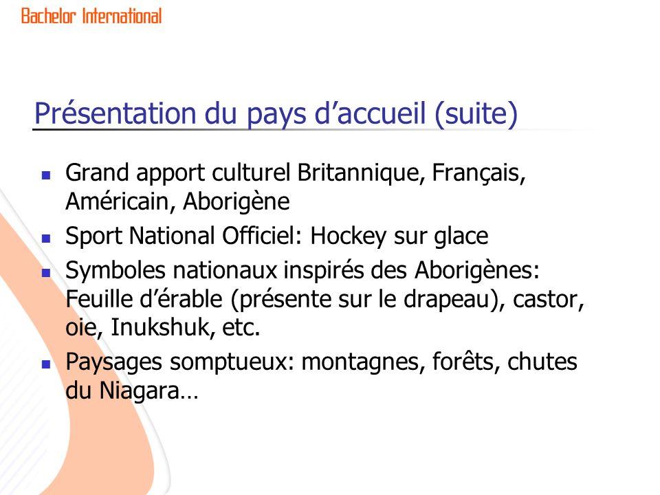 Grand apport culturel Britannique, Français, Américain, Aborigène Sport National Officiel: Hockey sur glace Symboles nationaux inspirés des Aborigènes