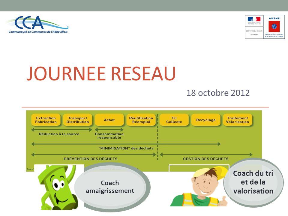 JOURNEE RESEAU 18 octobre 2012 Coach amaigrissement Coach du tri et de la valorisation