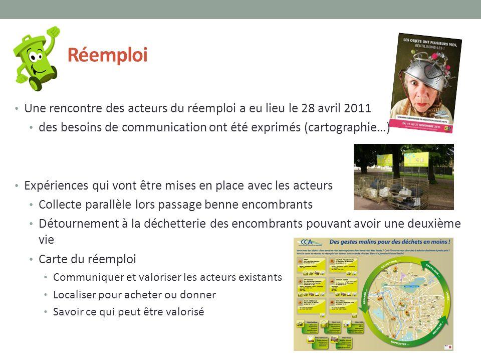 Une rencontre des acteurs du réemploi a eu lieu le 28 avril 2011 des besoins de communication ont été exprimés (cartographie…) Expériences qui vont êt