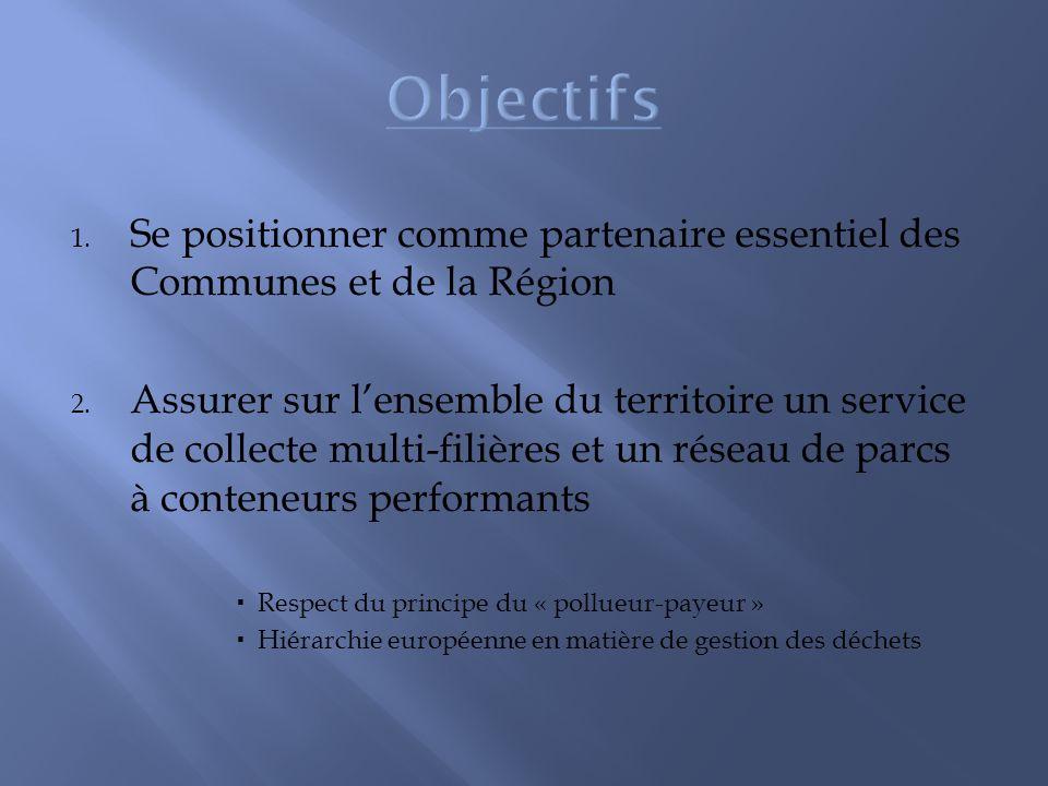 1.Se positionner comme partenaire essentiel des Communes et de la Région 2.