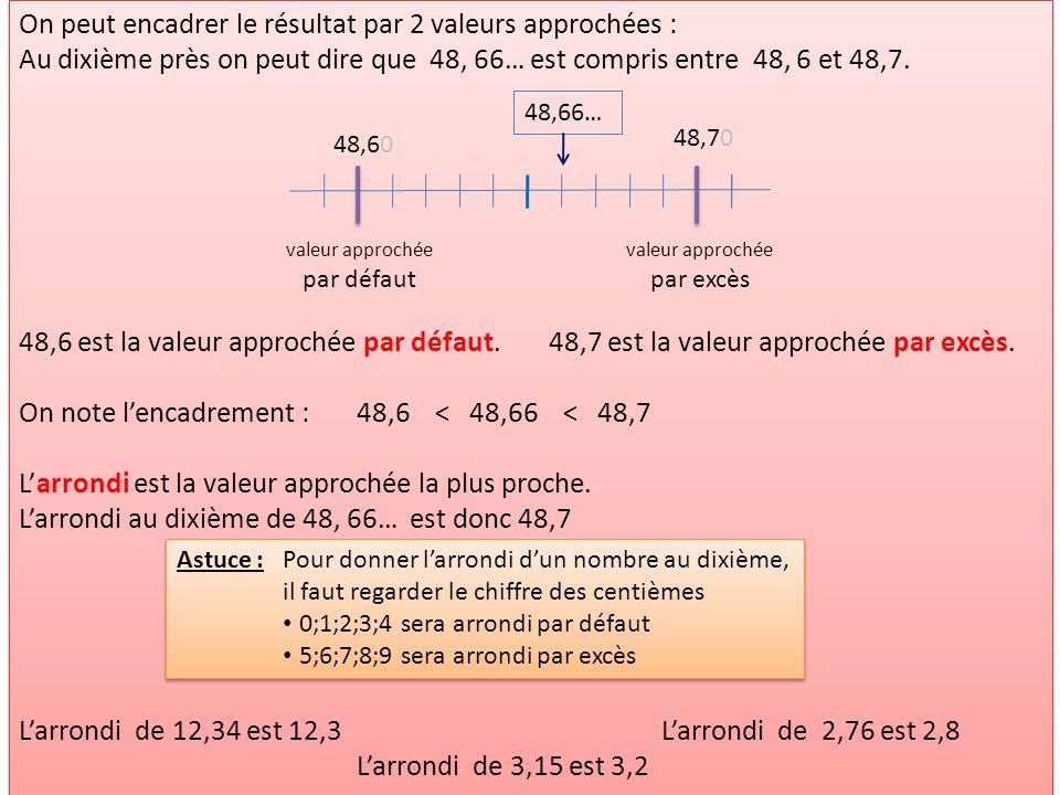 On peut encadrer le résultat par 2 valeurs approchées : Au dixième près on peut dire que 48, 66… est compris entre 48, 6 et 48,7. 48,6 est la valeur a