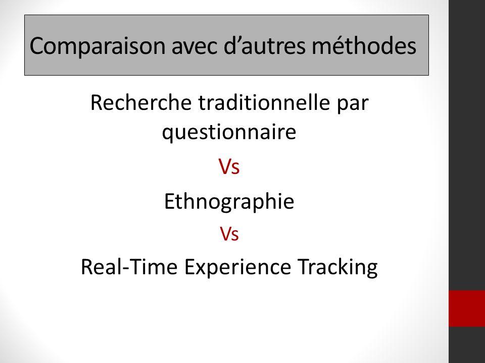 Comparaison avec dautres méthodes Recherche traditionnelle par questionnaire Vs Ethnographie Vs Real-Time Experience Tracking