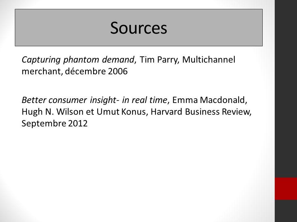 Sources Capturing phantom demand, Tim Parry, Multichannel merchant, décembre 2006 Better consumer insight- in real time, Emma Macdonald, Hugh N. Wilso