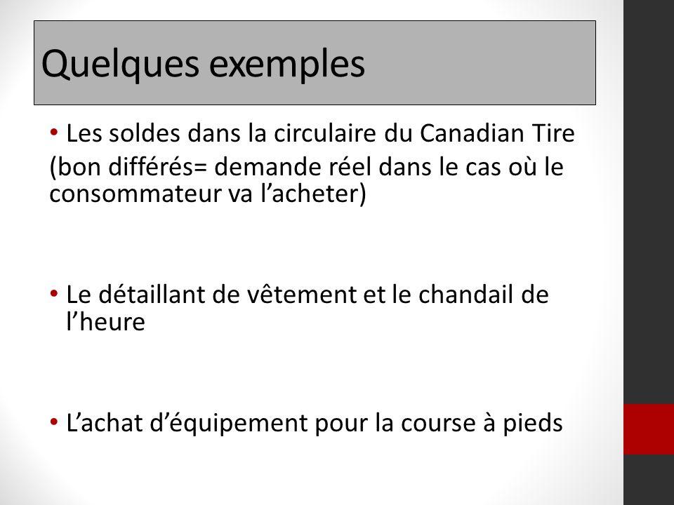 Quelques exemples Les soldes dans la circulaire du Canadian Tire (bon différés= demande réel dans le cas où le consommateur va lacheter) Le détaillant