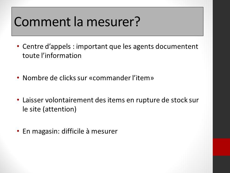 Comment la mesurer? Centre dappels : important que les agents documentent toute linformation Nombre de clicks sur «commander litem» Laisser volontaire