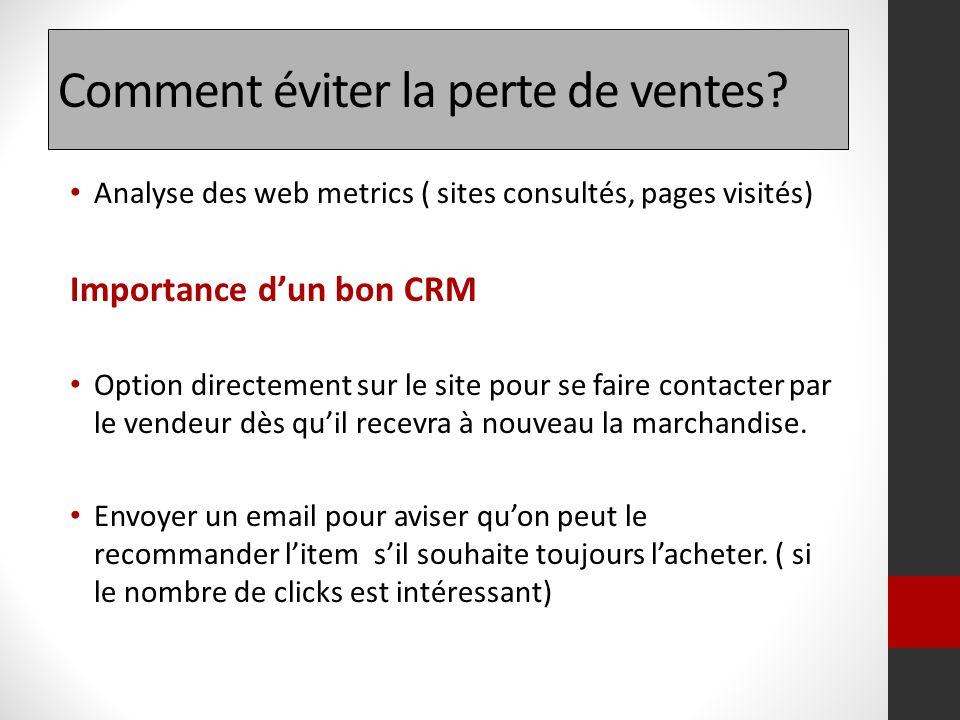 Comment éviter la perte de ventes? Analyse des web metrics ( sites consultés, pages visités) Importance dun bon CRM Option directement sur le site pou
