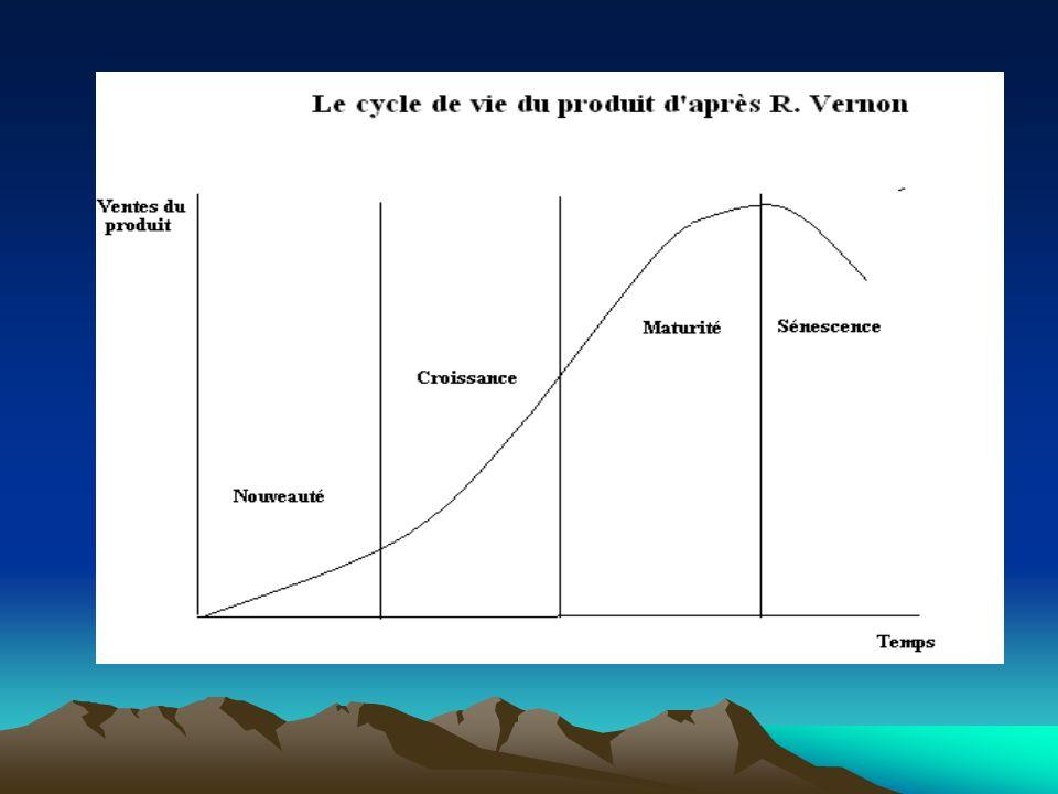CONCLUSION Quelle stratégie dintelligence économique de la firme aujourdhui .