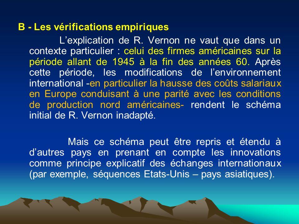B - Les vérifications empiriques Lexplication de R.