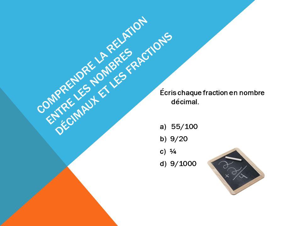 COMPRENDRE LA RELATION ENTRE LES NOMBRES DÉCIMAUX ET LES FRACTIONS Écris chaque fraction en nombre décimal. a)55/100 b) 9/20 c) ¼ d) 9/1000
