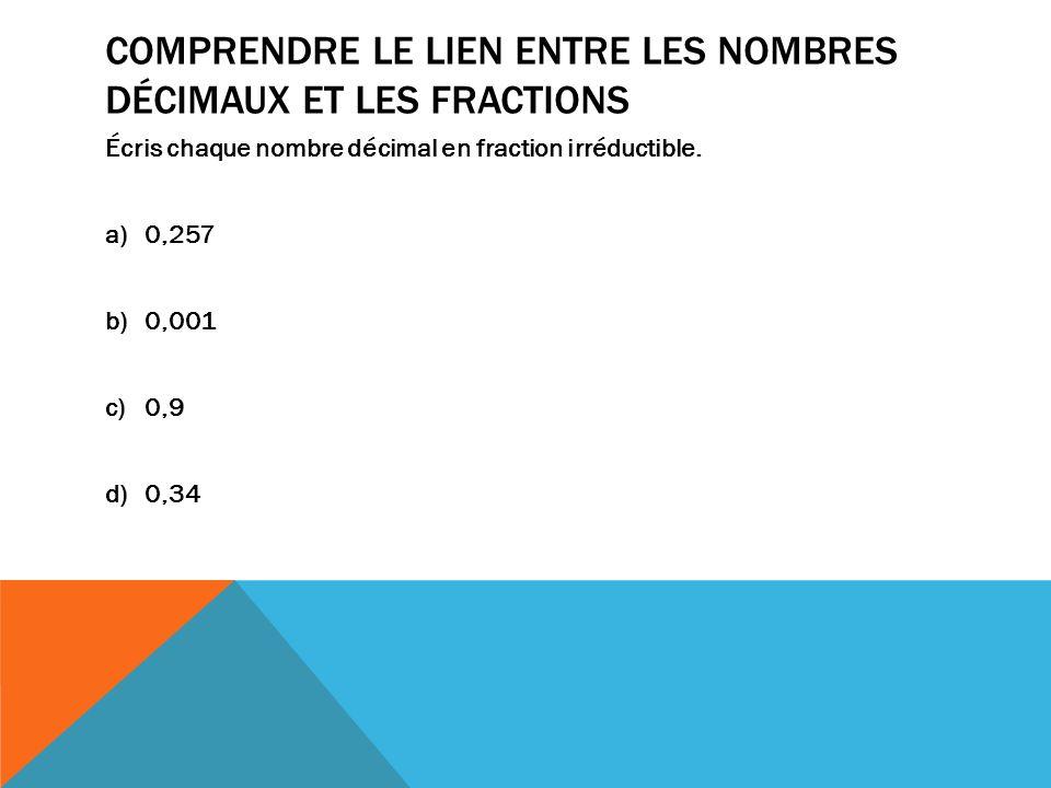 COMPRENDRE LE LIEN ENTRE LES NOMBRES DÉCIMAUX ET LES FRACTIONS Écris chaque nombre décimal en fraction irréductible. a)0,257 b)0,001 c)0,9 d)0,34