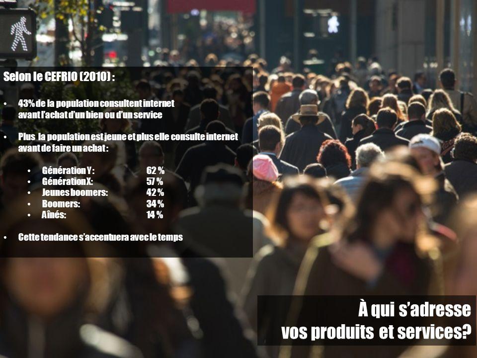 Selon le CEFRIO (2010) : 43% de la population consultent internet avant lachat dun bien ou dun service Plus la population est jeune et plus elle consulte internet avant de faire un achat : Génération Y : 62 % Génération X: 57 % Jeunes boomers:42 % Boomers:34 % Aînés:14 % Cette tendance saccentuera avec le temps À qui sadresse vos produits et services
