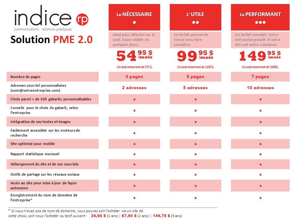 Le NÉCESSAIRE L UTILE Le PERFORMANT Solution PME 2.0 Idéal pour débuter sur le web.