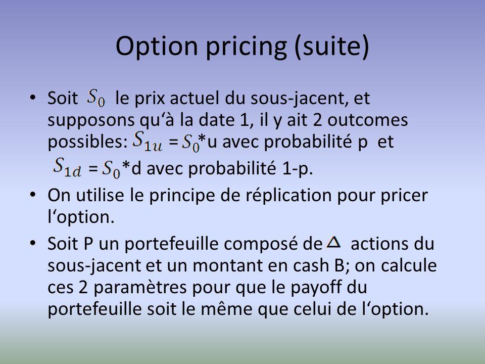 Option pricing (suite) Soit le prix actuel du sous-jacent, et supposons quà la date 1, il y ait 2 outcomes possibles: = *u avec probabilité p et = *d