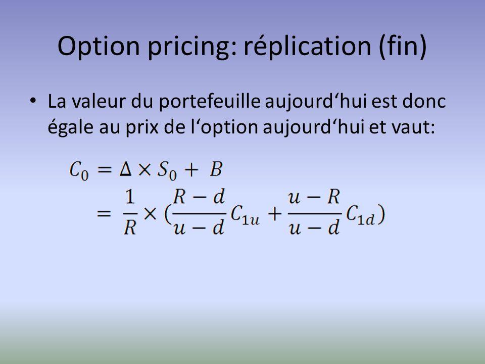 Option pricing: réplication (fin) La valeur du portefeuille aujourdhui est donc égale au prix de loption aujourdhui et vaut: