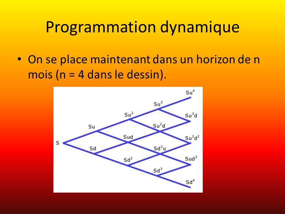 Programmation dynamique On se place maintenant dans un horizon de n mois (n = 4 dans le dessin).