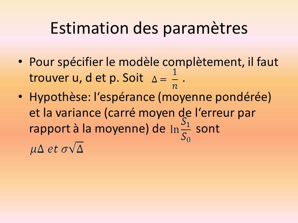 Estimation des paramètres Pour spécifier le modèle complètement, il faut trouver u, d et p. Soit. Hypothèse: lespérance (moyenne pondérée) et la varia