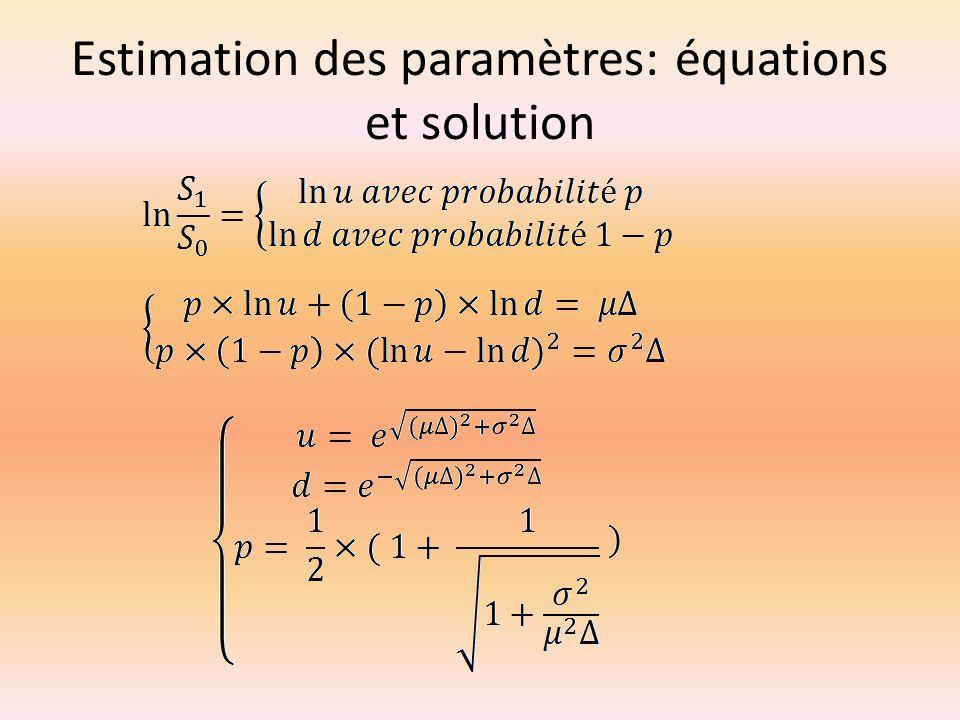 Estimation des paramètres: équations et solution