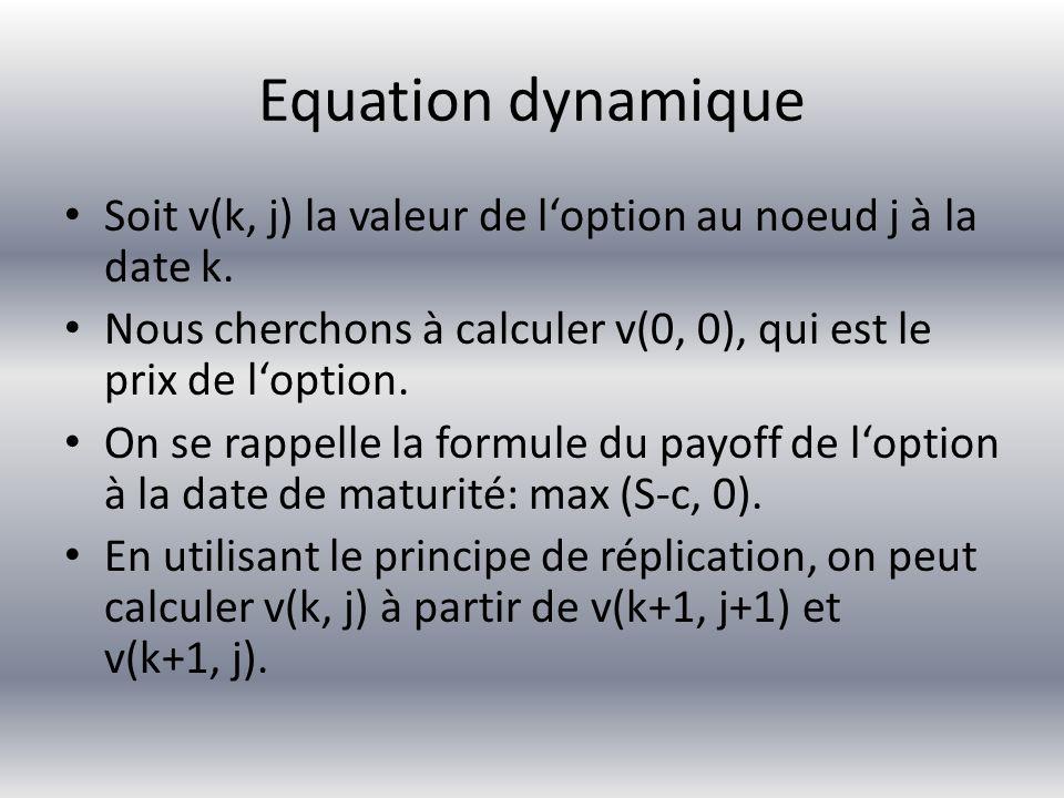 Equation dynamique Soit v(k, j) la valeur de loption au noeud j à la date k. Nous cherchons à calculer v(0, 0), qui est le prix de loption. On se rapp