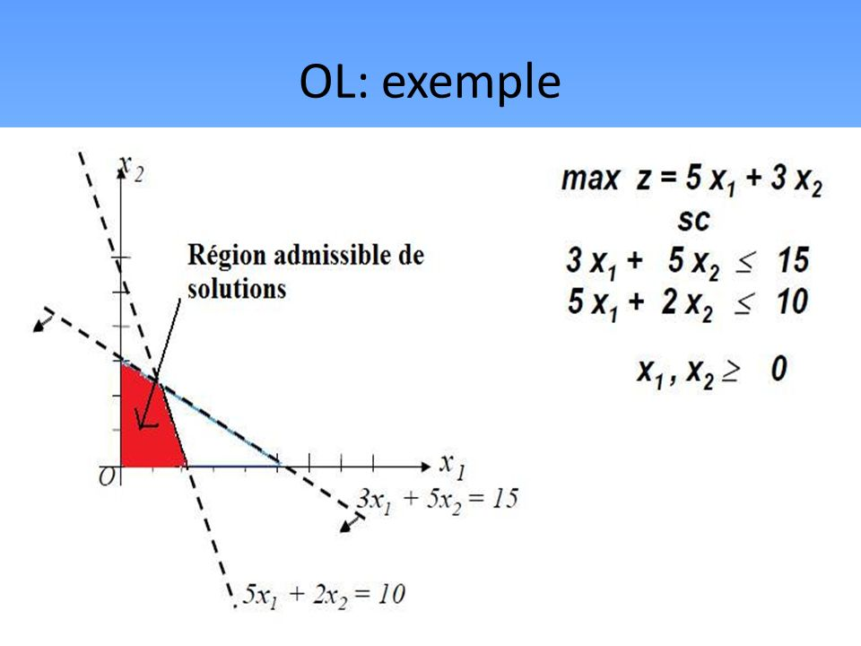 OL: exemple