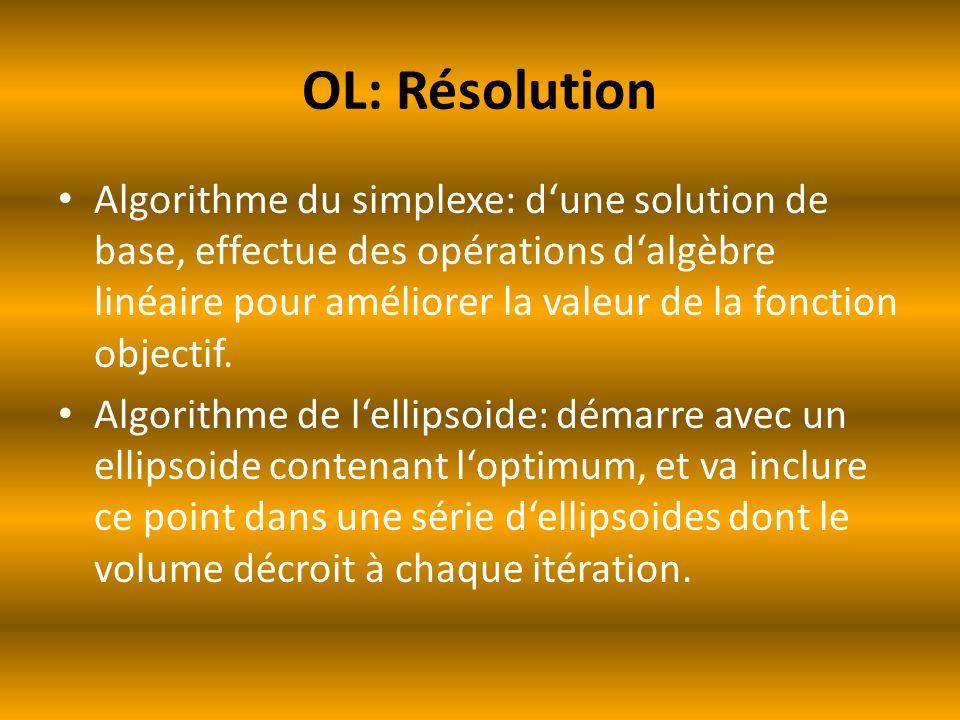 OL: Résolution Algorithme du simplexe: dune solution de base, effectue des opérations dalgèbre linéaire pour améliorer la valeur de la fonction object