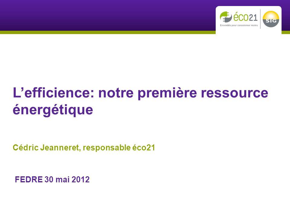 Lefficience: notre première ressource énergétique Cédric Jeanneret, responsable éco21 FEDRE 30 mai 2012