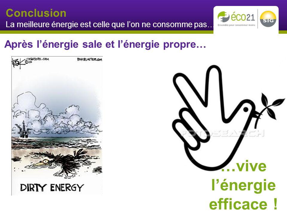 Conclusion La meilleure énergie est celle que lon ne consomme pas… …vive lénergie efficace .