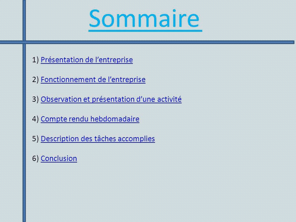 Sommaire 1) Présentation de lentreprisePrésentation de lentreprise 2) Fonctionnement de lentrepriseFonctionnement de lentreprise 3) Observation et pré